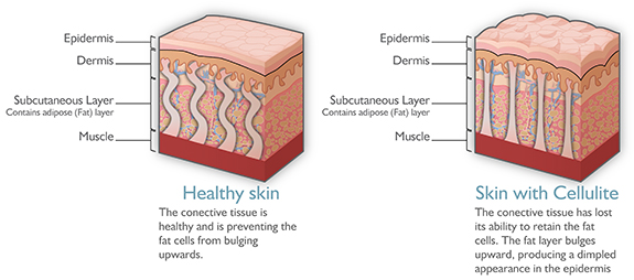 healthy-skin
